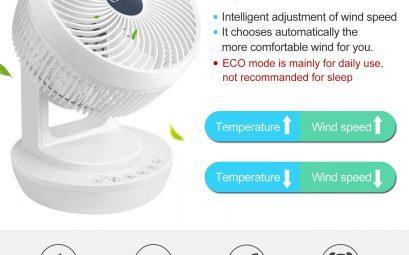 MYCARBON Ventilateur Silencieux